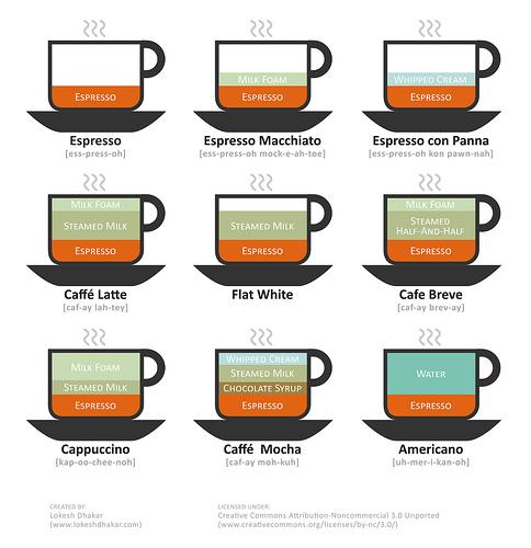 Caffeine Clique (1/4)