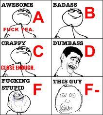 Grades Meme